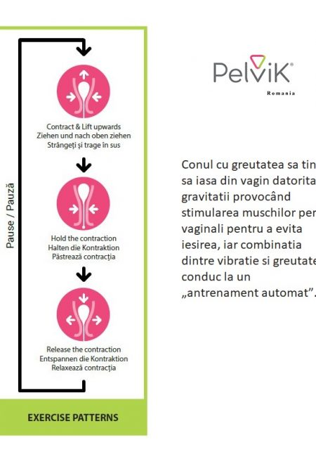 tratament incontinenta urinara la femei